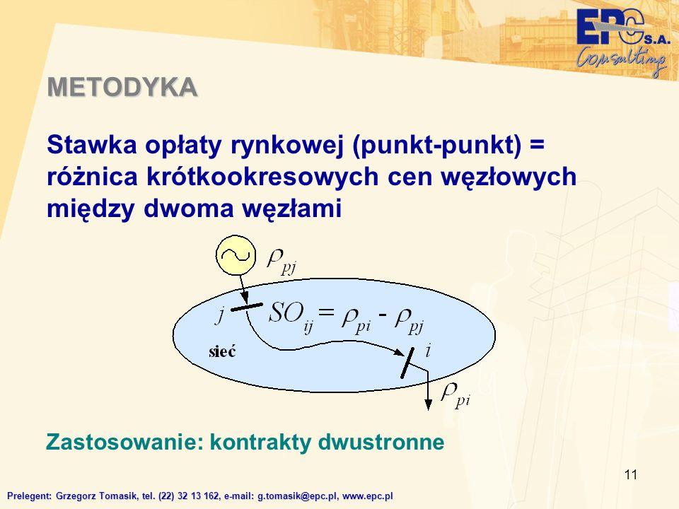 11 METODYKA Prelegent: Grzegorz Tomasik, tel.