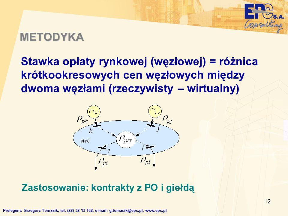 12 METODYKA Prelegent: Grzegorz Tomasik, tel.