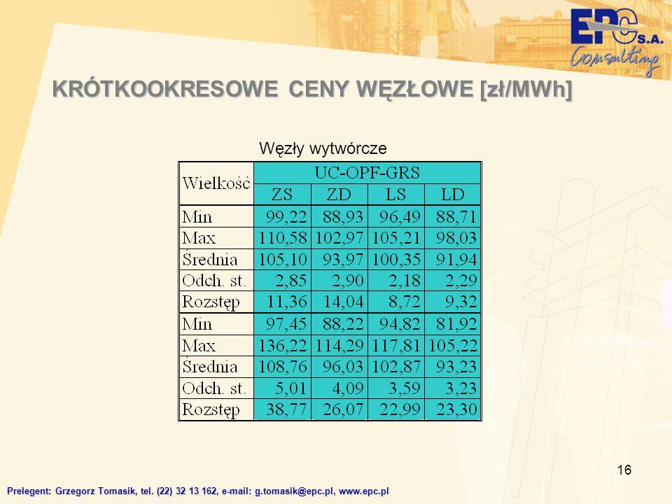 16 KRÓTKOOKRESOWE CENY WĘZŁOWE [zł/MWh] Węzły wytwórcze Prelegent: Grzegorz Tomasik, tel.