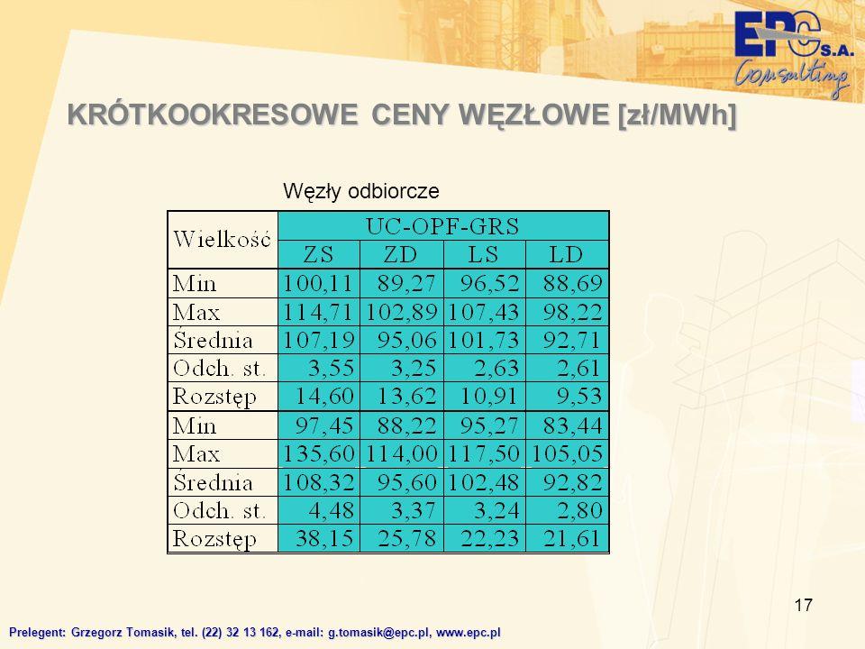 17 Węzły odbiorcze KRÓTKOOKRESOWE CENY WĘZŁOWE [zł/MWh] Prelegent: Grzegorz Tomasik, tel.