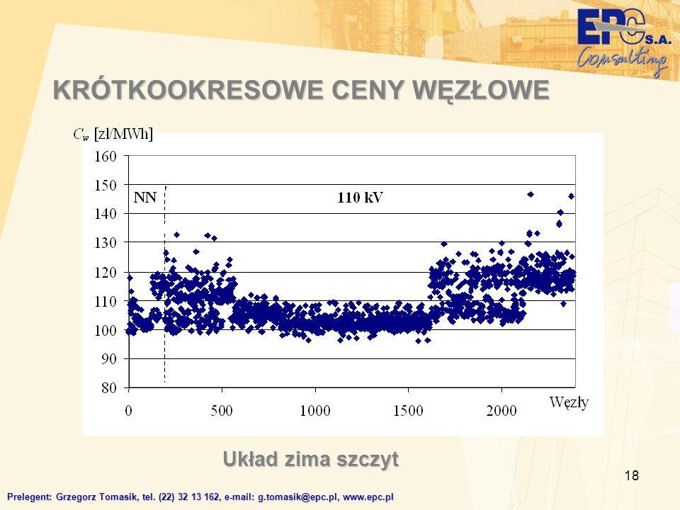 18 KRÓTKOOKRESOWE CENY WĘZŁOWE Układ zima szczyt Prelegent: Grzegorz Tomasik, tel.