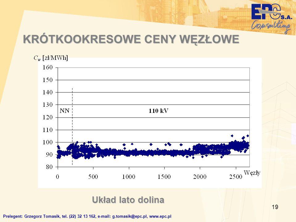 19 KRÓTKOOKRESOWE CENY WĘZŁOWE Układ lato dolina Prelegent: Grzegorz Tomasik, tel.