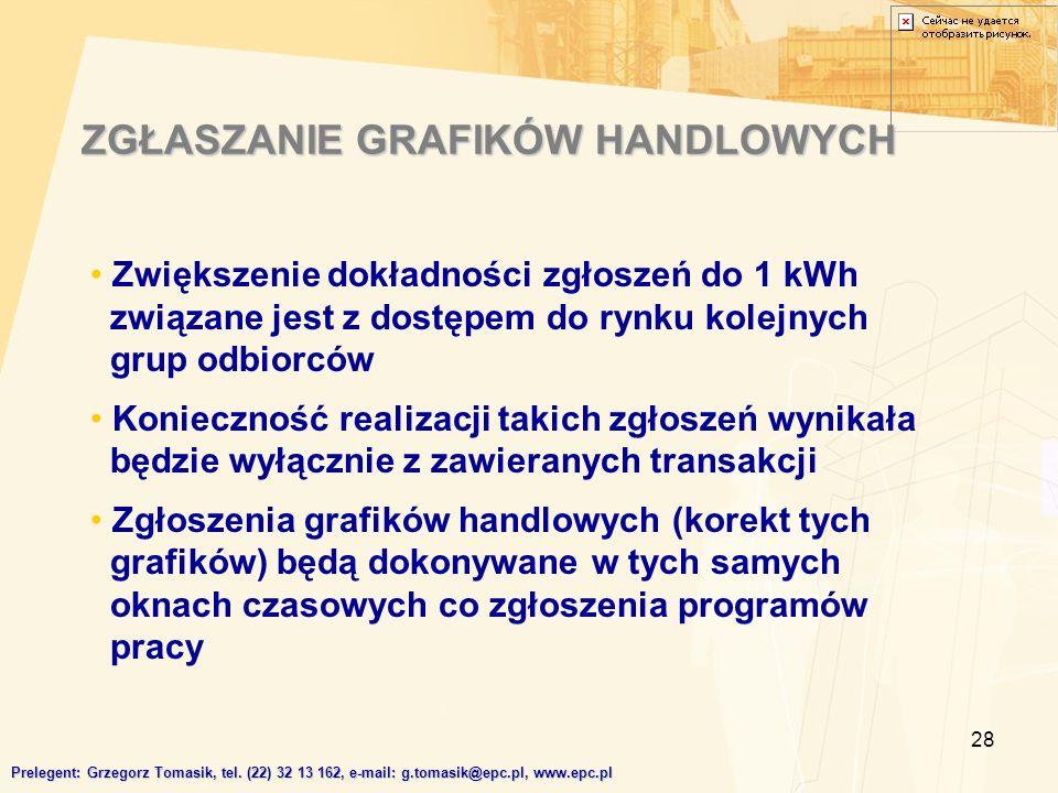 28 Zwiększenie dokładności zgłoszeń do 1 kWh związane jest z dostępem do rynku kolejnych grup odbiorców Konieczność realizacji takich zgłoszeń wynikała będzie wyłącznie z zawieranych transakcji Zgłoszenia grafików handlowych (korekt tych grafików) będą dokonywane w tych samych oknach czasowych co zgłoszenia programów pracy ZGŁASZANIE GRAFIKÓW HANDLOWYCH Prelegent: Grzegorz Tomasik, tel.