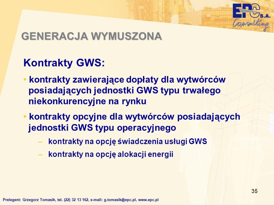 35 GENERACJA WYMUSZONA Prelegent: Grzegorz Tomasik, tel.