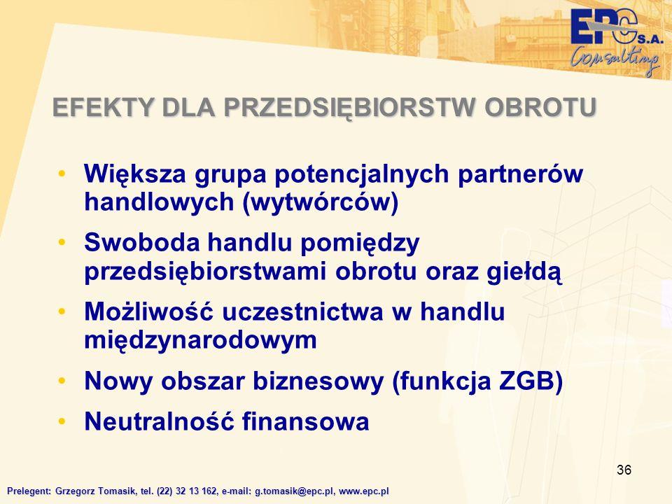 36 EFEKTY DLA PRZEDSIĘBIORSTW OBROTU Prelegent: Grzegorz Tomasik, tel.
