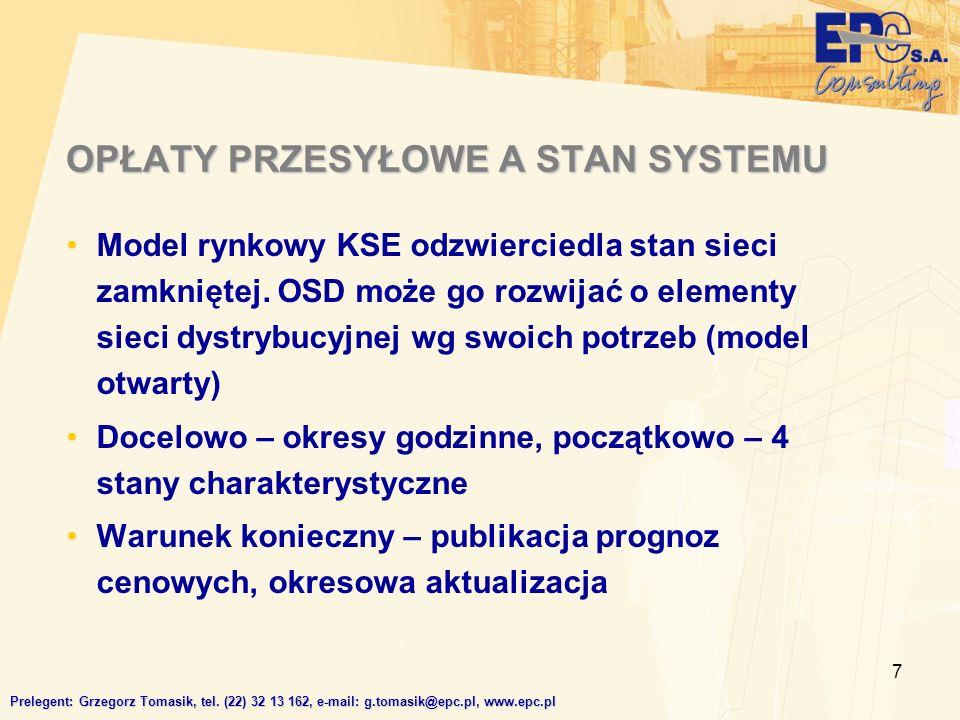 7 OPŁATY PRZESYŁOWE A STAN SYSTEMU Model rynkowy KSE odzwierciedla stan sieci zamkniętej.