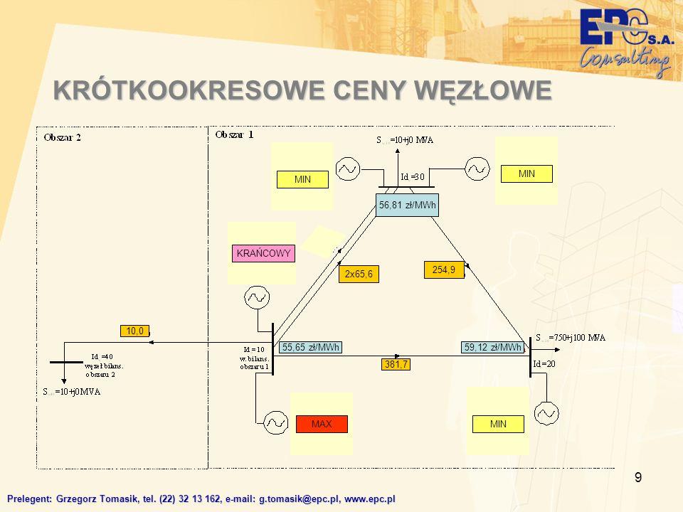 9 KRÓTKOOKRESOWE CENY WĘZŁOWE 55,65 zł/MWh 56,81 zł/MWh 59,12 zł/MWh MAXMIN KRAŃCOWY 10,0 381,7 254,9 2x65,6 Prelegent: Grzegorz Tomasik, tel.