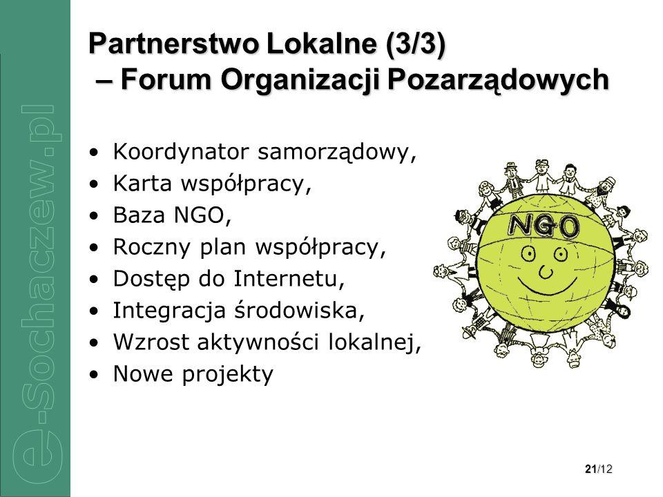 21/12 Partnerstwo Lokalne (3/3) – Forum Organizacji Pozarządowych Koordynator samorządowy, Karta współpracy, Baza NGO, Roczny plan współpracy, Dostęp