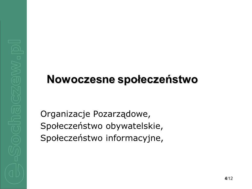 15/12 Portal www.e-Sochaczew.pl (3/4) – cechy oprogramowania Autorskie oprogramowanie CMS: –Integralność i Spójność –Instytucja / Użytkownik –Kategoryzacja wiadomości –Bardzo prosta forma Open Source: –mySQL –PhP, ASP / wirtualny serwer