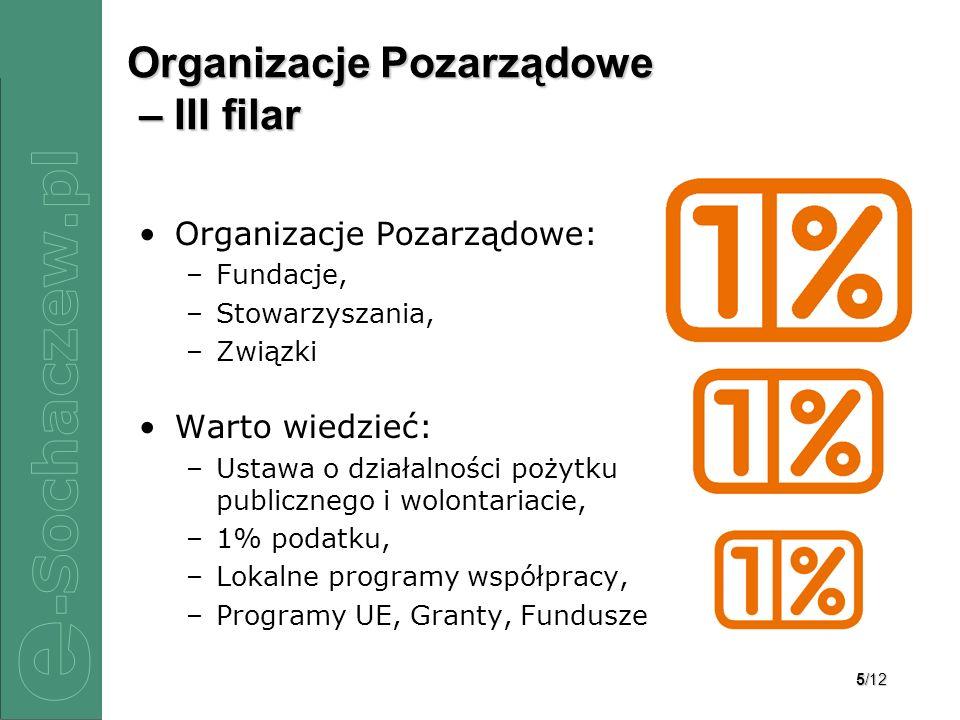 16/12 Portal www.e-Sochaczew.pl (4/4) – Jak teoria wypada w praktyce.