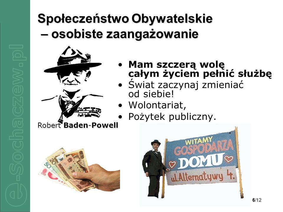 17/12 Portal www.e-Sochaczew.pl – popularność Nakład lokalnej gazety w 40 tysięcznym Sochaczewie to ok.