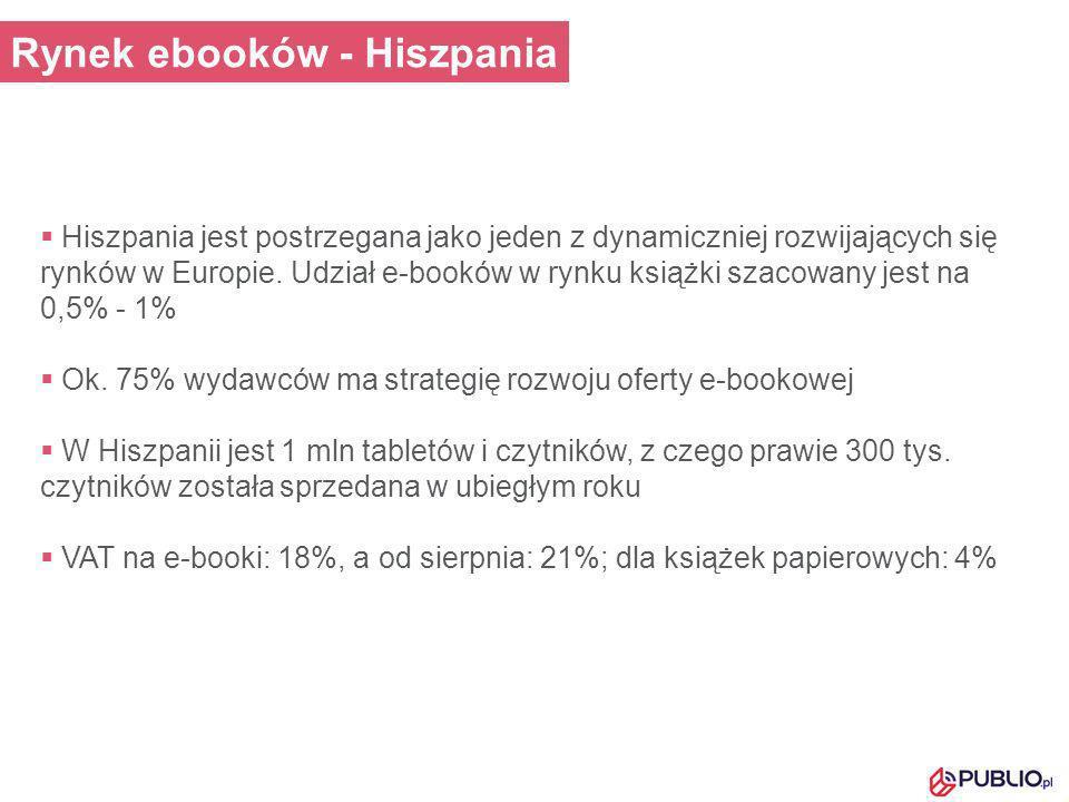 Rynek ebooków - Hiszpania Hiszpania jest postrzegana jako jeden z dynamiczniej rozwijających się rynków w Europie. Udział e-booków w rynku książki sza