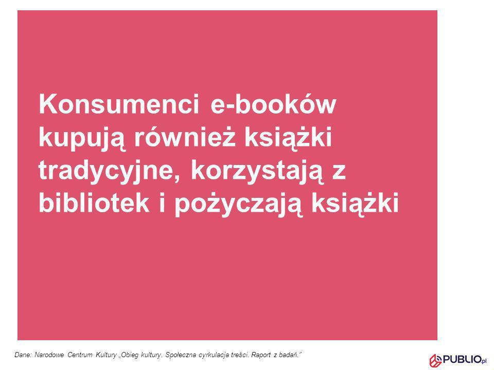 Konsumenci e-booków kupują również książki tradycyjne, korzystają z bibliotek i pożyczają książki Dane: Narodowe Centrum Kultury Obieg kultury. Społec