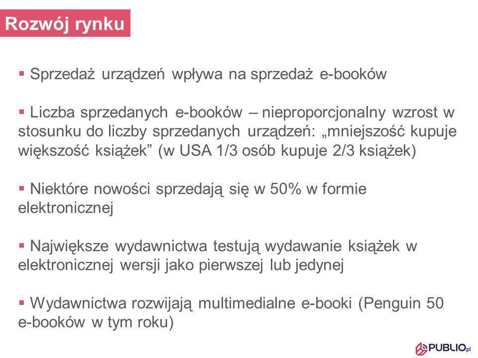 Rozwój rynku Sprzedaż urządzeń wpływa na sprzedaż e-booków Liczba sprzedanych e-booków – nieproporcjonalny wzrost w stosunku do liczby sprzedanych urz
