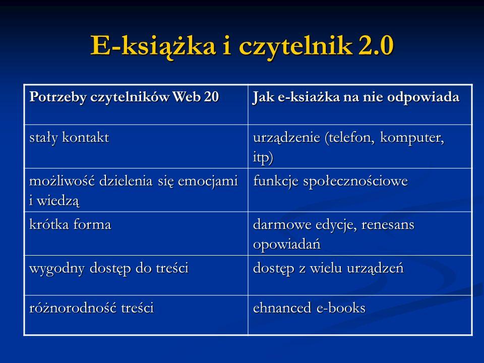 Potrzeby czytelników Web 20 Jak e-ksiażka na nie odpowiada stały kontakt urządzenie (telefon, komputer, itp) możliwość dzielenia się emocjami i wiedzą