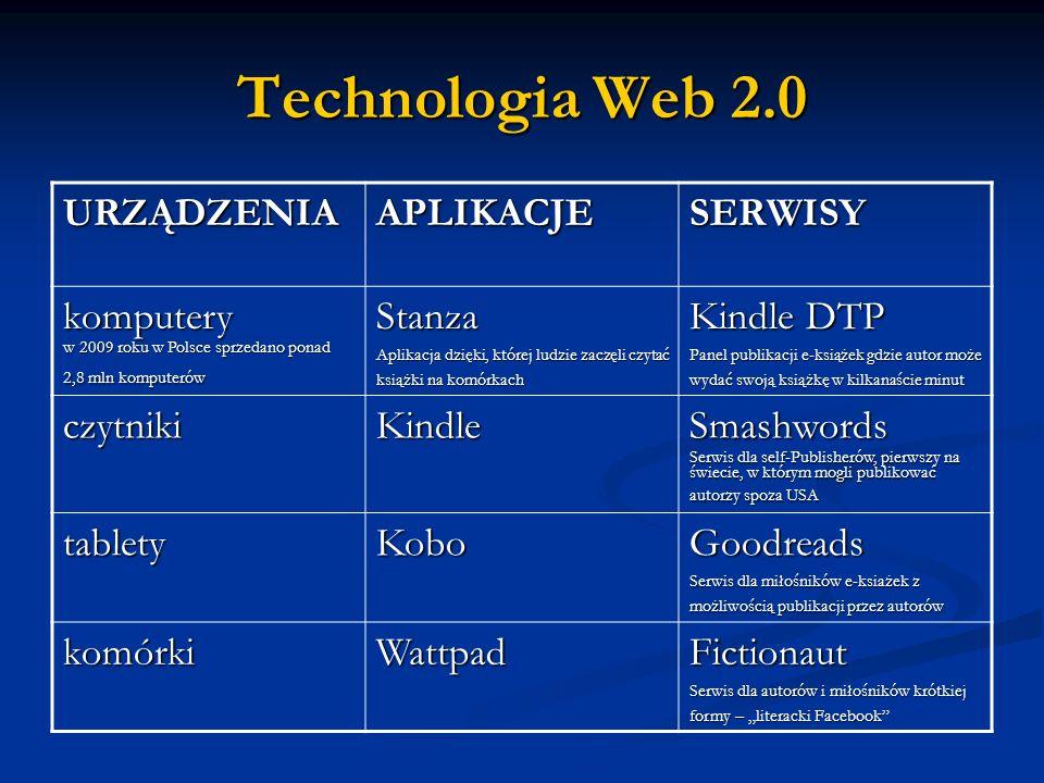 Technologia Web 2.0 URZĄDZENIAAPLIKACJESERWISY komputery w 2009 roku w Polsce sprzedano ponad 2,8 mln komputerów Stanza Aplikacja dzięki, której ludzi