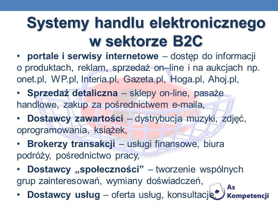 Systemy handlu elektronicznego w sektorze B2C portale i serwisy internetowe – dostęp do informacji o produktach, reklam, sprzedaż on–line i na aukcjac
