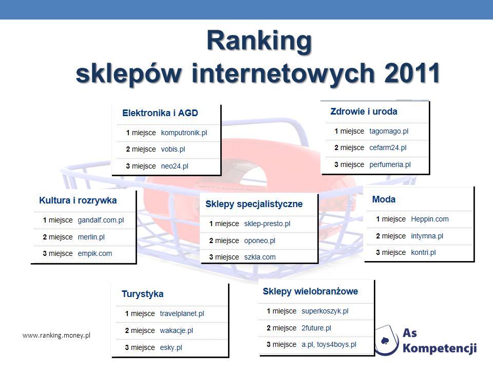 Ranking sklepów internetowych 2011 www.ranking.money.pl