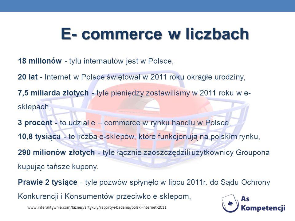 E- commerce w liczbach 18 milionów - tylu internautów jest w Polsce, 20 lat - Internet w Polsce świętował w 2011 roku okrągłe urodziny, 7,5 miliarda złotych - tyle pieniędzy zostawiliśmy w 2011 roku w e- sklepach, 3 procent - to udział e – commerce w rynku handlu w Polsce, 10,8 tysiąca - to liczba e-sklepów, które funkcjonują na polskim rynku, 290 milionów złotych - tyle łącznie zaoszczędzili użytkownicy Groupona kupując tańsze kupony.
