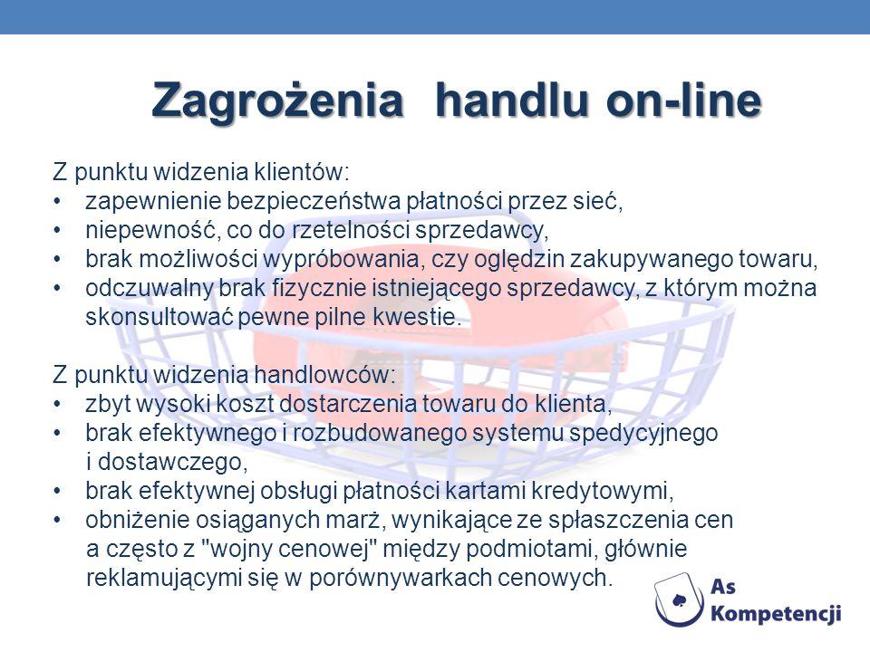 Zagrożenia handlu on-line Z punktu widzenia klientów: zapewnienie bezpieczeństwa płatności przez sieć, niepewność, co do rzetelności sprzedawcy, brak