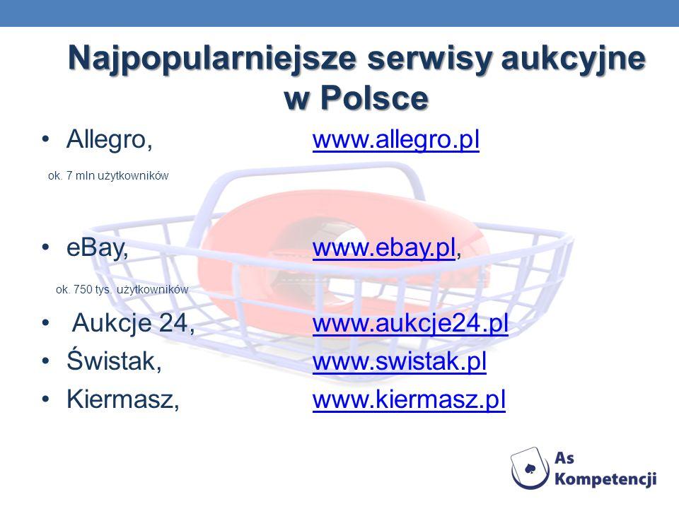 Najpopularniejsze serwisy aukcyjne w Polsce Allegro, www.allegro.plwww.allegro.pl ok.
