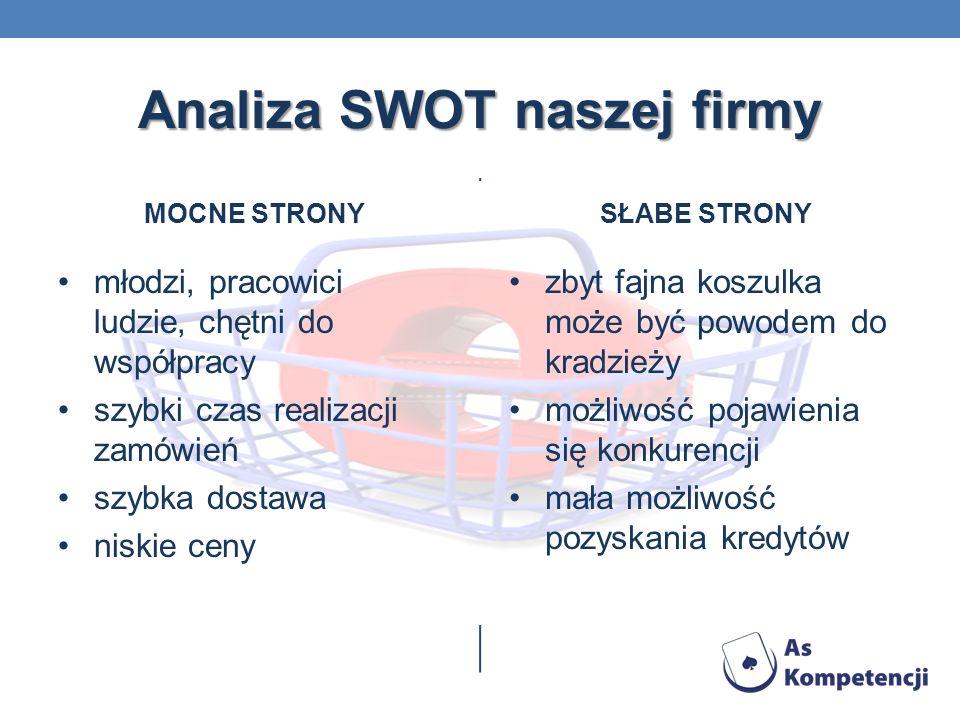 Analiza SWOT naszej firmy MOCNE STRONY młodzi, pracowici ludzie, chętni do współpracy szybki czas realizacji zamówień szybka dostawa niskie ceny SŁABE