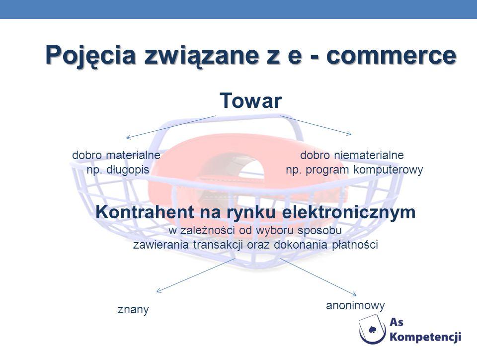 Pojęcia związane z e - commerce Towar dobro materialne np. długopis dobro niematerialne np. program komputerowy Kontrahent na rynku elektronicznym w z