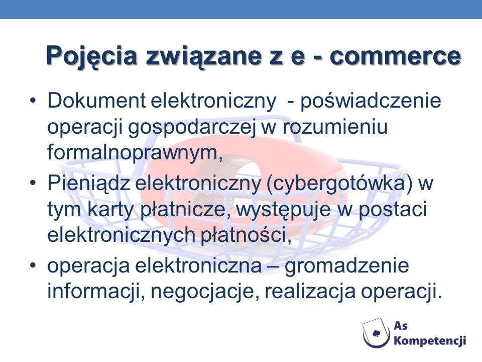 Pojęcia związane z e - commerce Dokument elektroniczny - poświadczenie operacji gospodarczej w rozumieniu formalnoprawnym, Pieniądz elektroniczny (cyb