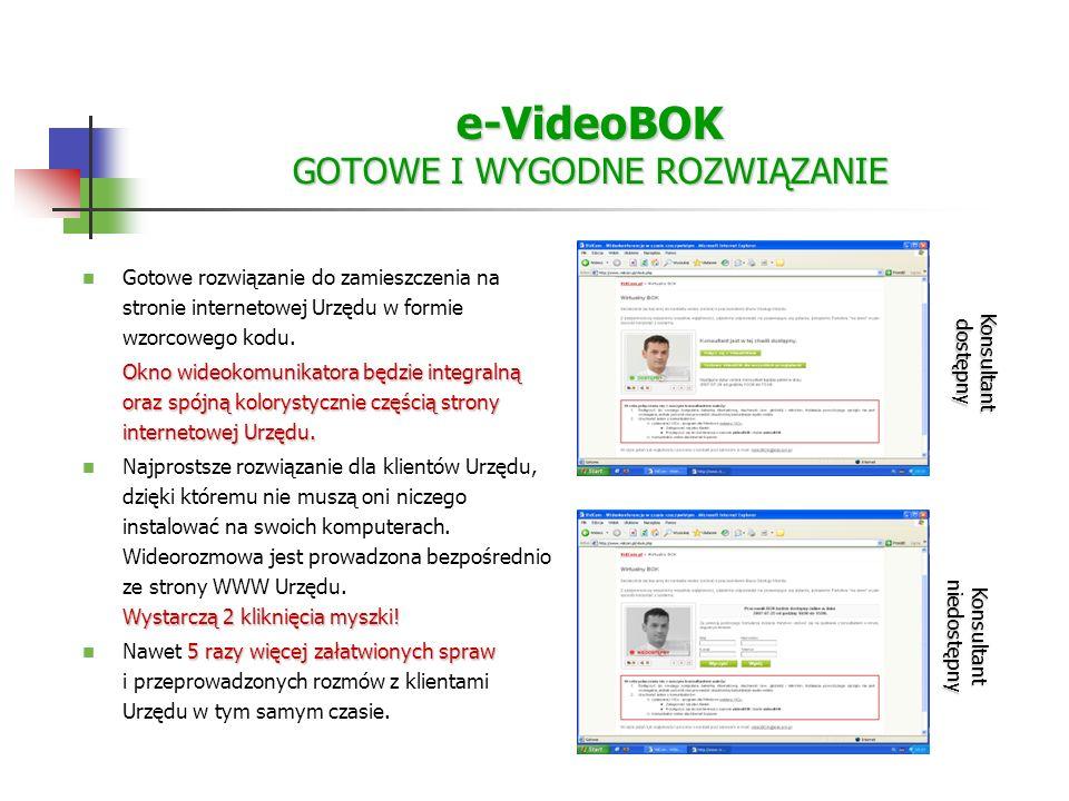 e-VideoBOK GOTOWE I WYGODNE ROZWIĄZANIE Gotowe rozwiązanie do zamieszczenia na stronie internetowej Urzędu w formie wzorcowego kodu.