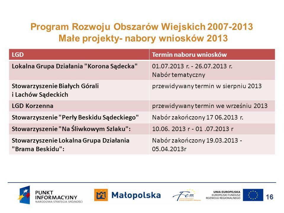 Program Rozwoju Obszarów Wiejskich 2007-2013 Małe projekty- nabory wniosków 2013 16 LGDTermin naboru wniosków Lokalna Grupa Działania