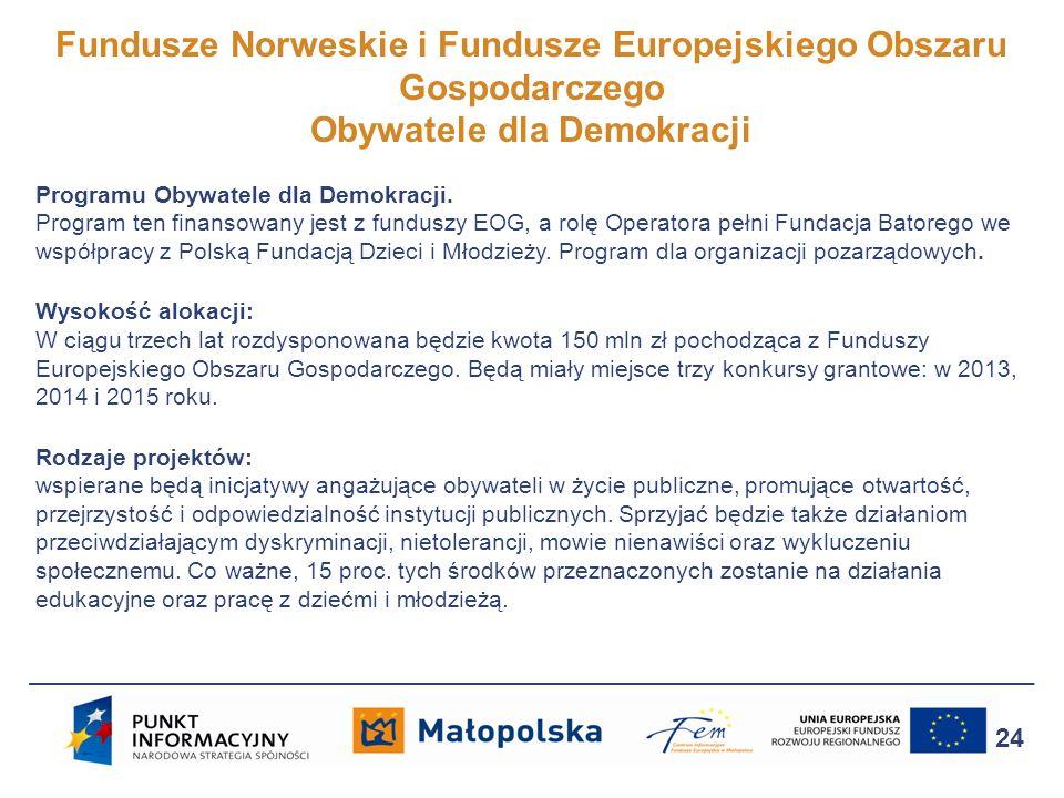 Fundusze Norweskie i Fundusze Europejskiego Obszaru Gospodarczego Obywatele dla Demokracji 24 Programu Obywatele dla Demokracji. Program ten finansowa