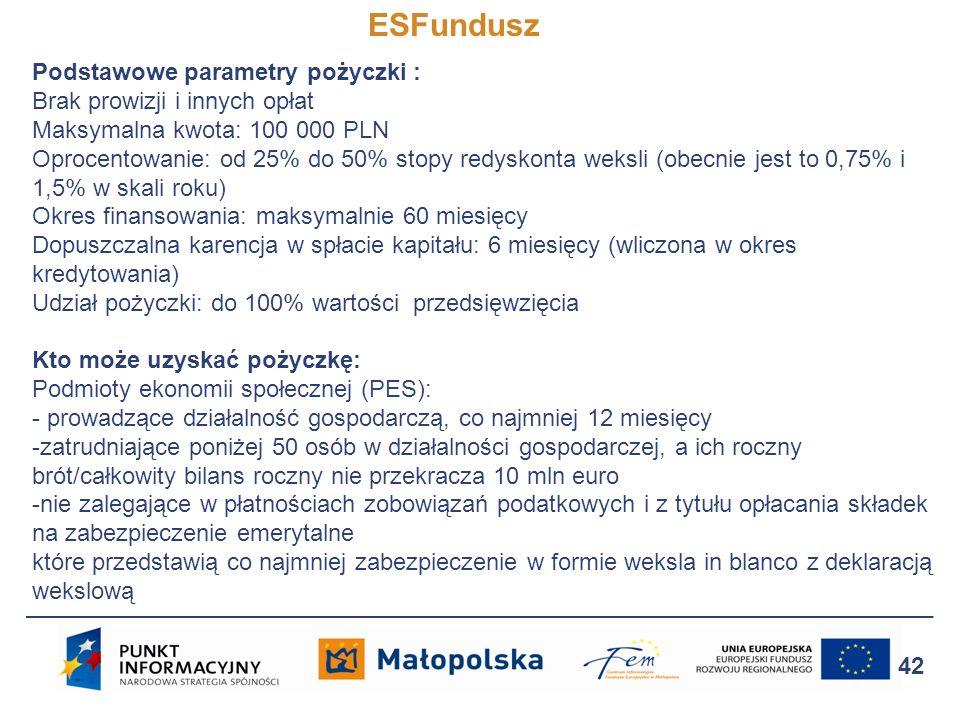 ESFundusz 42 Podstawowe parametry pożyczki : Brak prowizji i innych opłat Maksymalna kwota: 100 000 PLN Oprocentowanie: od 25% do 50% stopy redyskonta