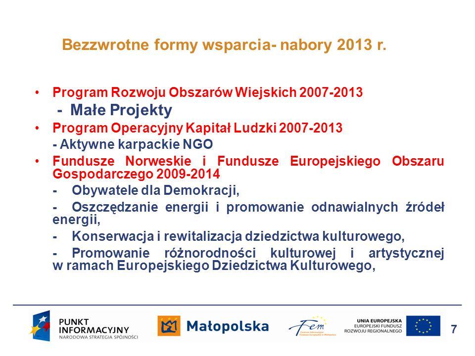 7 Program Rozwoju Obszarów Wiejskich 2007-2013 - Małe Projekty Program Operacyjny Kapitał Ludzki 2007-2013 - Aktywne karpackie NGO Fundusze Norweskie