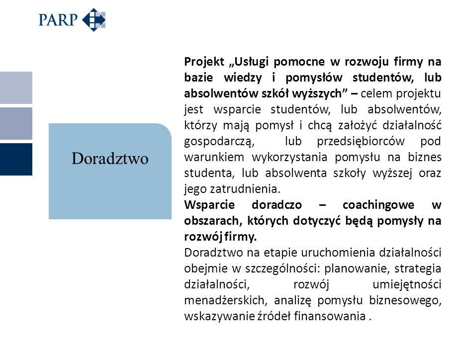 Projekt Usługi pomocne w rozwoju firmy na bazie wiedzy i pomysłów studentów, lub absolwentów szkół wyższych – celem projektu jest wsparcie studentów,