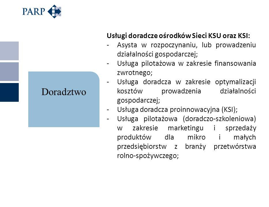 Usługi doradcze ośrodków Sieci KSU oraz KSI: -Asysta w rozpoczynaniu, lub prowadzeniu działalności gospodarczej; -Usługa pilotażowa w zakresie finanso