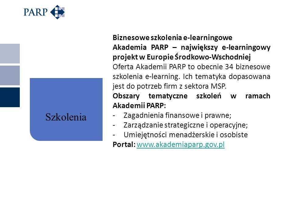 Biznesowe szkolenia e-learningowe Akademia PARP – największy e-learningowy projekt w Europie Środkowo-Wschodniej Oferta Akademii PARP to obecnie 34 bi