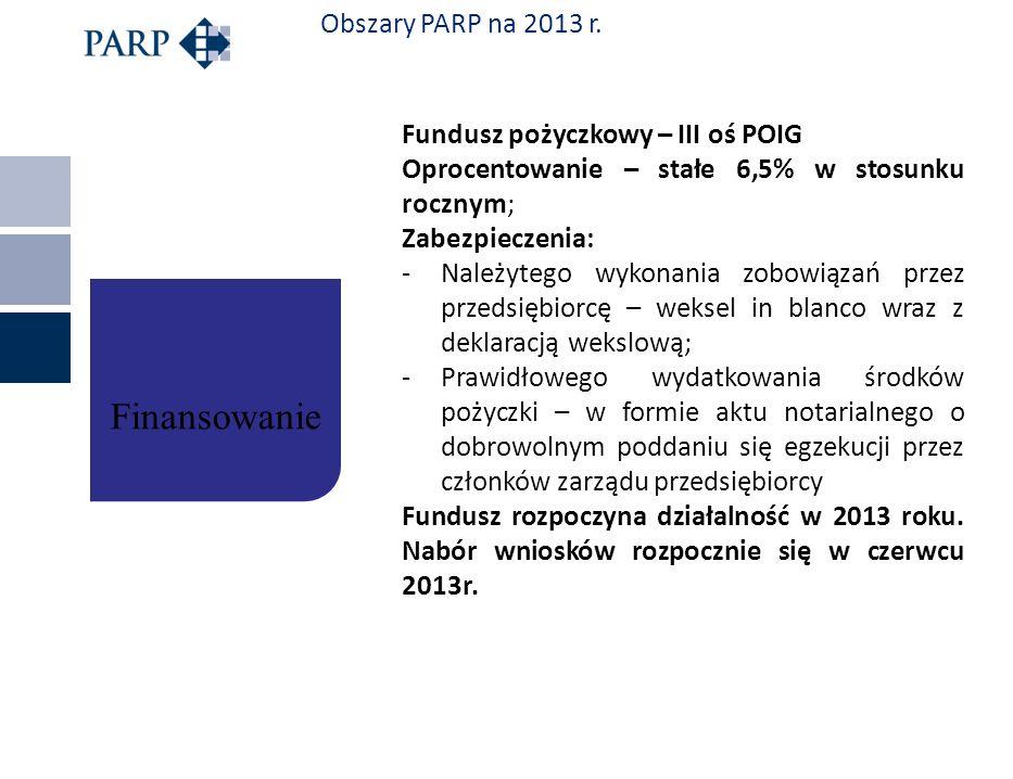 Obszary PARP na 2013 r. Fundusz pożyczkowy – III oś POIG Oprocentowanie – stałe 6,5% w stosunku rocznym; Zabezpieczenia: -Należytego wykonania zobowią
