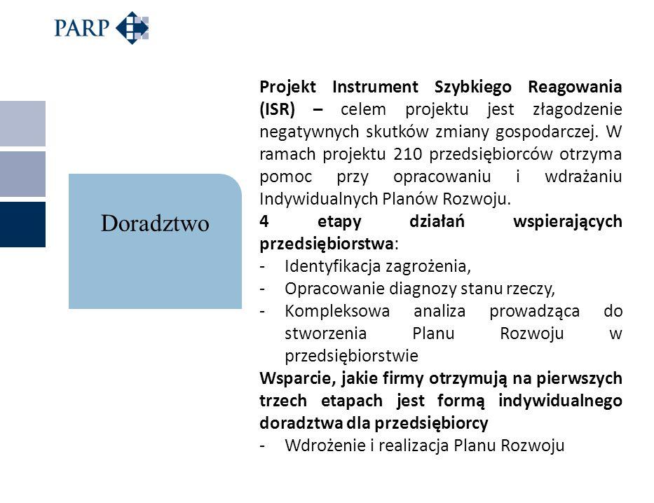 Projekt Instrument Szybkiego Reagowania (ISR) – celem projektu jest złagodzenie negatywnych skutków zmiany gospodarczej. W ramach projektu 210 przedsi