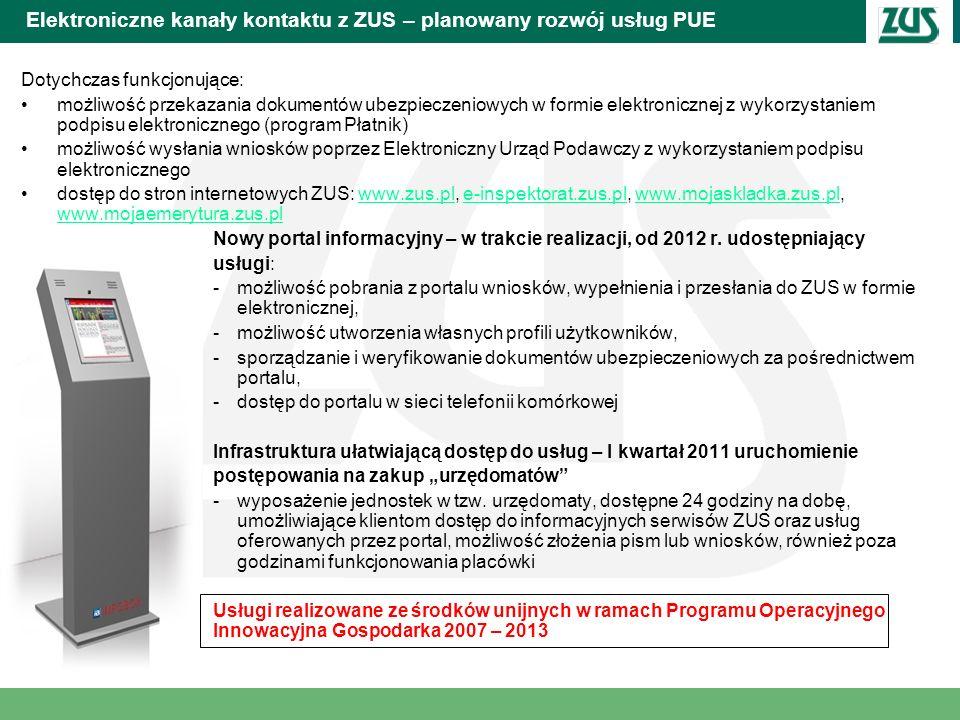 Elektroniczne kanały kontaktu z ZUS – planowany rozwój usług PUE Dotychczas funkcjonujące: możliwość przekazania dokumentów ubezpieczeniowych w formie