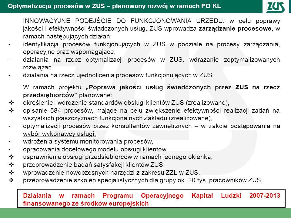 Optymalizacja procesów w ZUS – planowany rozwój w ramach PO KL INNOWACYJNE PODEJŚCIE DO FUNKCJONOWANIA URZĘDU: w celu poprawy jakości i efektywności ś