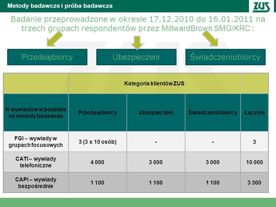 Metody badawcze i próba badawcza Kategoria klientów ZUS N wywiadów w podziale na metody badawcze PrzedsiębiorcyUbezpieczeniŚwiadczeniobiorcyŁącznie FG