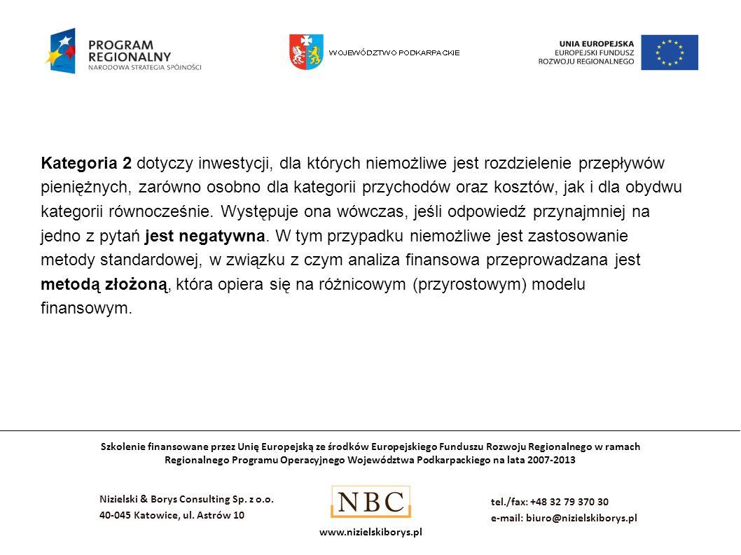 Szkolenie finansowane przez Unię Europejską ze środków Europejskiego Funduszu Rozwoju Regionalnego w ramach Regionalnego Programu Operacyjnego Wojewód
