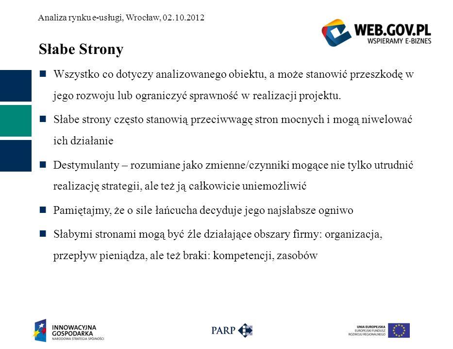 Analiza rynku e-usługi, Wrocław, 02.10.2012 Słabe Strony Wszystko co dotyczy analizowanego obiektu, a może stanowić przeszkodę w jego rozwoju lub ogra