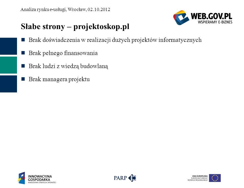 Analiza rynku e-usługi, Wrocław, 02.10.2012 Słabe strony – projektoskop.pl Brak doświadczenia w realizacji dużych projektów informatycznych Brak pełne