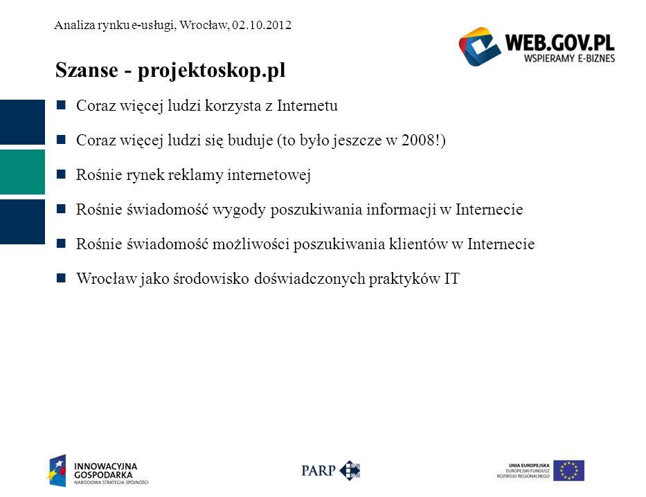 Analiza rynku e-usługi, Wrocław, 02.10.2012 Szanse - projektoskop.pl Coraz więcej ludzi korzysta z Internetu Coraz więcej ludzi się buduje (to było je