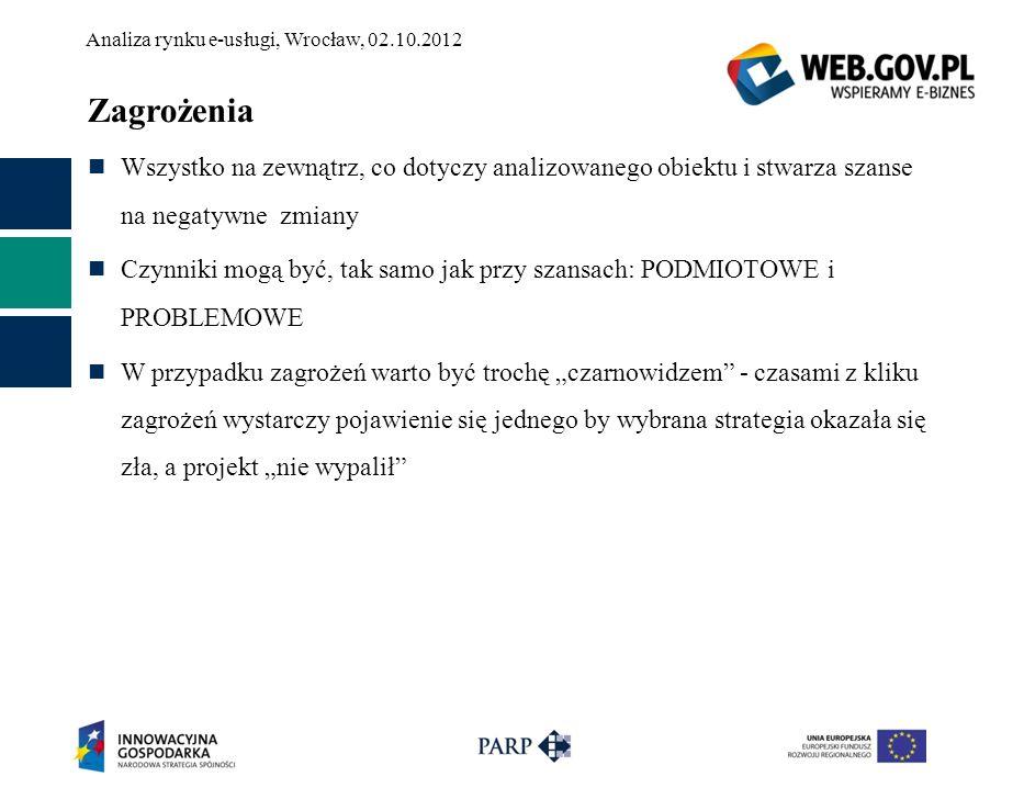 Analiza rynku e-usługi, Wrocław, 02.10.2012 Zagrożenia Wszystko na zewnątrz, co dotyczy analizowanego obiektu i stwarza szanse na negatywne zmiany Czy