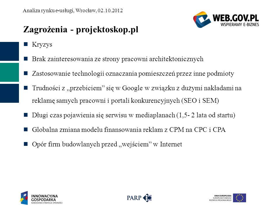 Analiza rynku e-usługi, Wrocław, 02.10.2012 Zagrożenia - projektoskop.pl Kryzys Brak zainteresowania ze strony pracowni architektonicznych Zastosowani