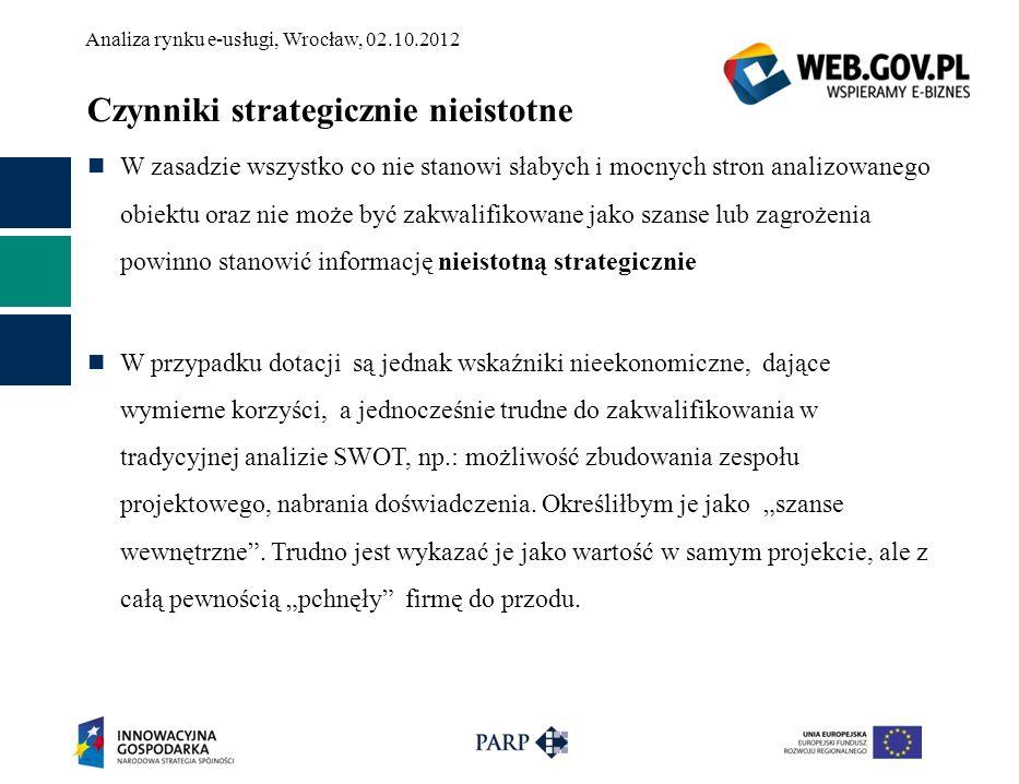 Analiza rynku e-usługi, Wrocław, 02.10.2012 Czynniki strategicznie nieistotne W zasadzie wszystko co nie stanowi słabych i mocnych stron analizowanego
