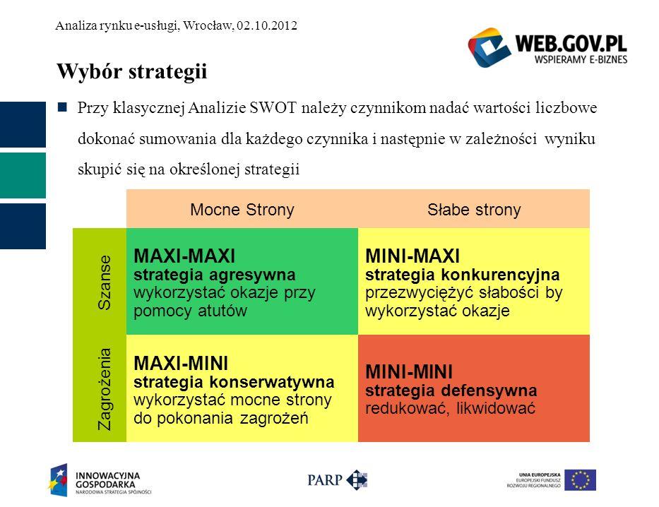 Analiza rynku e-usługi, Wrocław, 02.10.2012 Wybór strategii Przy klasycznej Analizie SWOT należy czynnikom nadać wartości liczbowe dokonać sumowania d