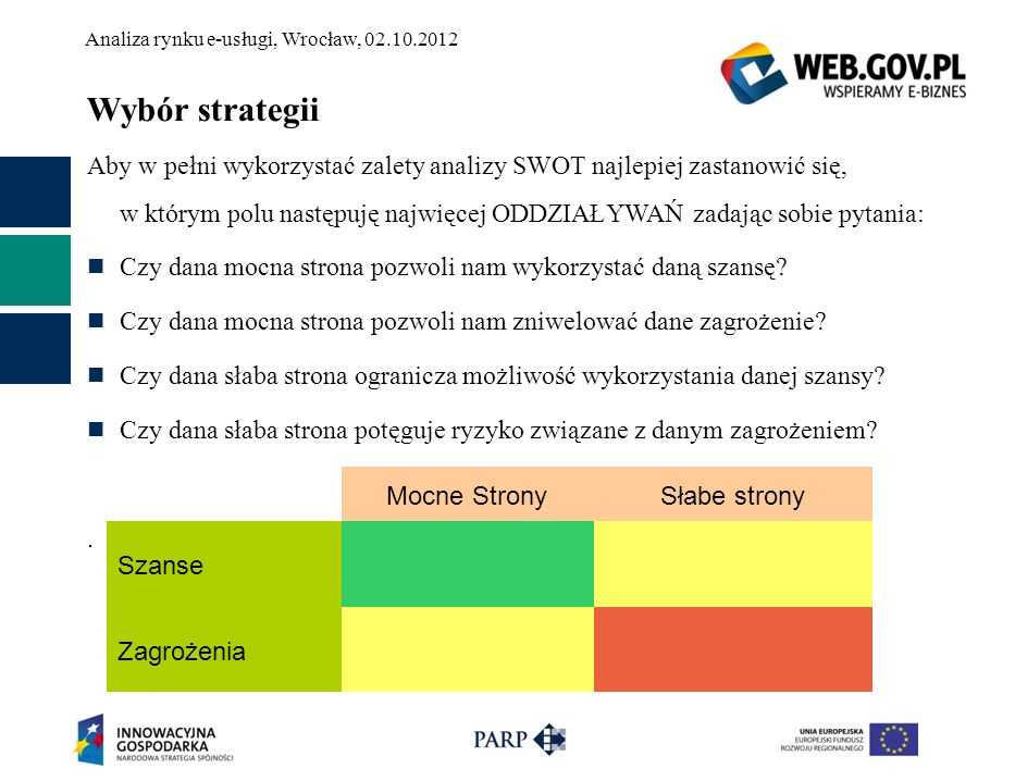 Analiza rynku e-usługi, Wrocław, 02.10.2012 Wybór strategii Aby w pełni wykorzystać zalety analizy SWOT najlepiej zastanowić się, w którym polu następ